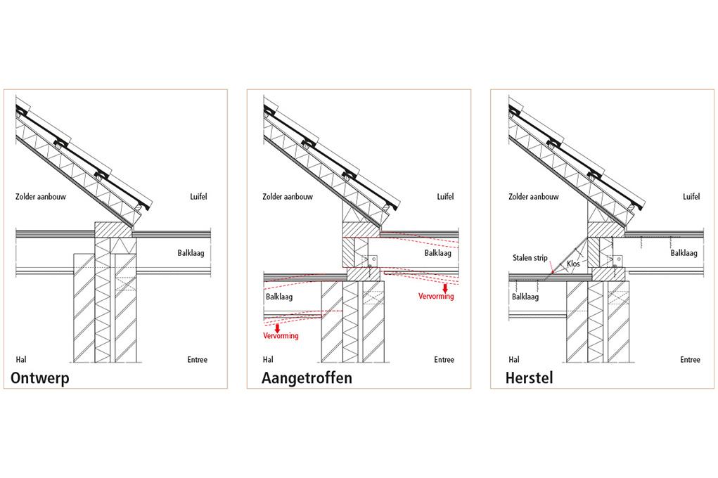 Illustratie bouwtip luifel